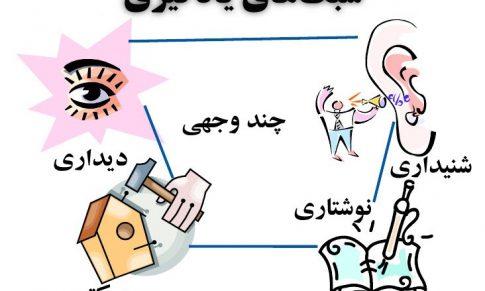 راهبردهای مطالعه کارآمد و نوین